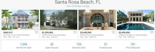 Santa Rosa Beach HWY 30A Homes for Sale